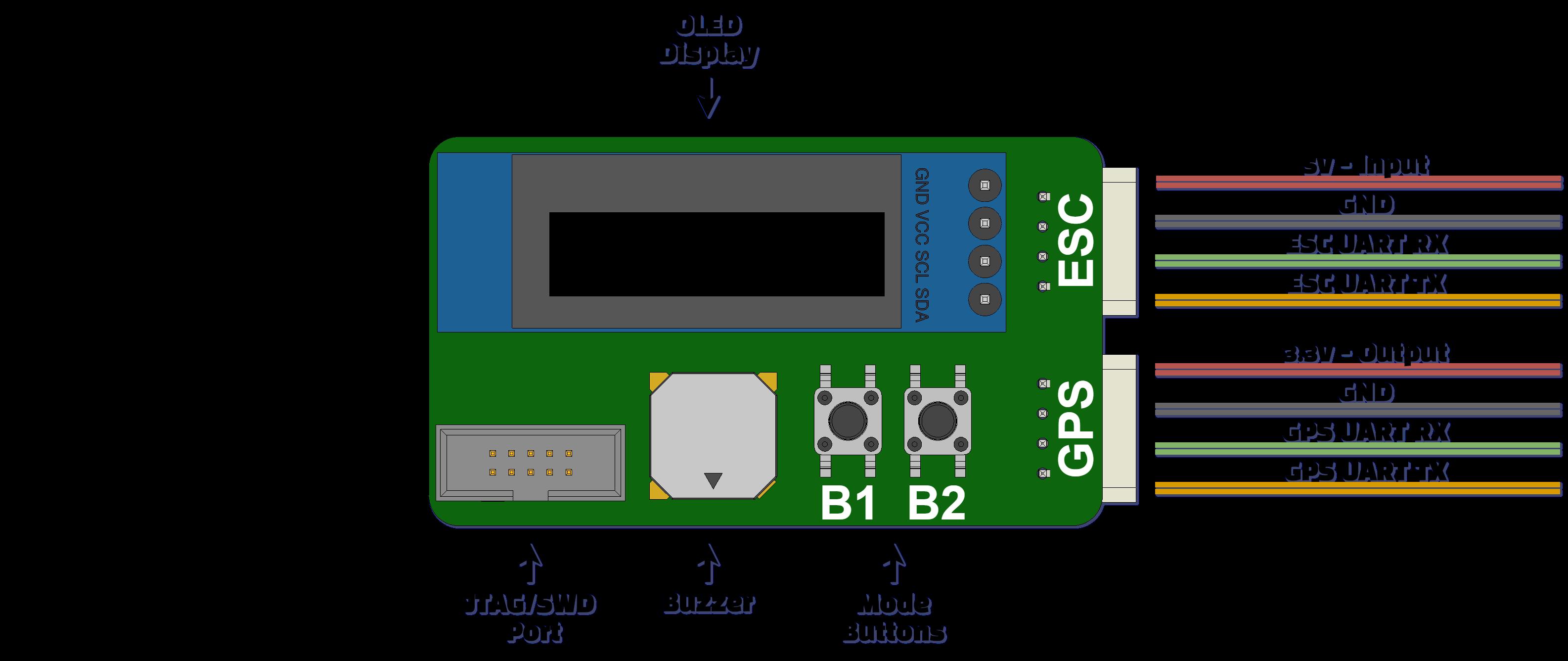 Robogotchi Hardware Layout