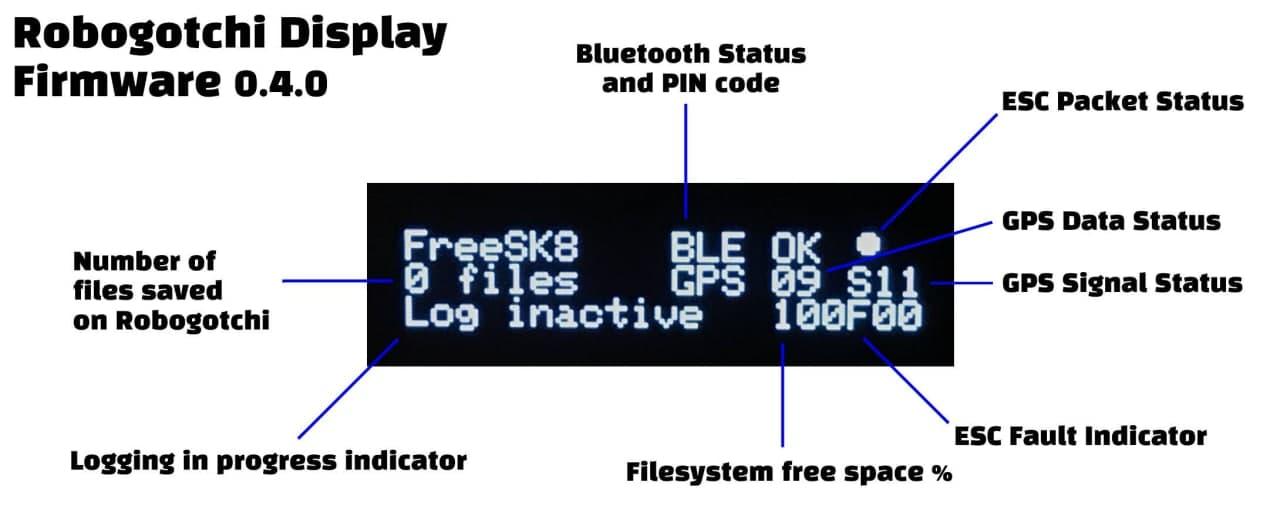 Robogotchi OLED Status Screen